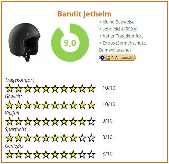 Campingstuhl Vergleich Bandit Jethelm