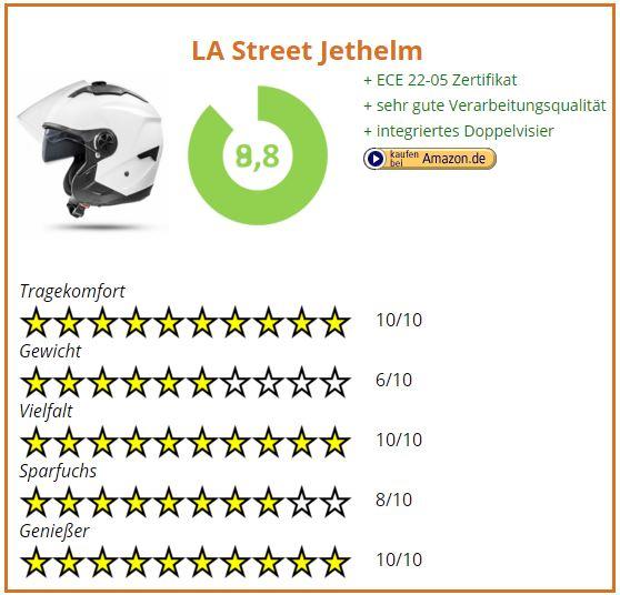 Jethelm Vergleich LA Street Jethelm